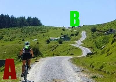 camino A a B en bici v2